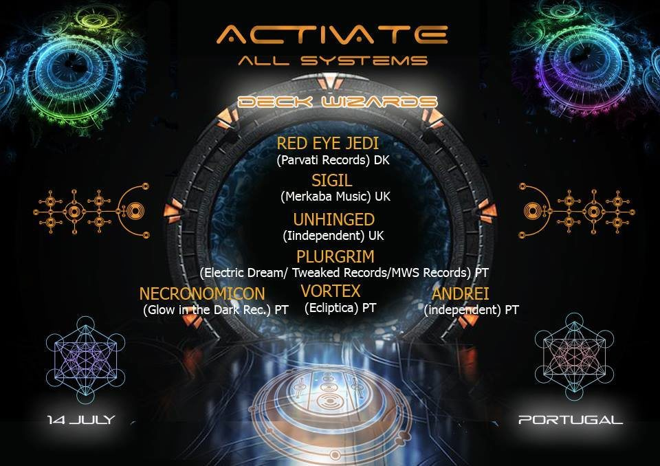 Activate all Systems 13 Jul '18, 18:00