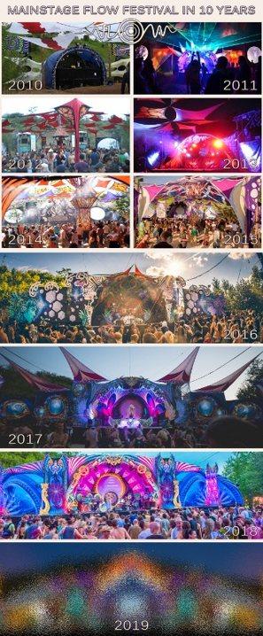 FLOW EXPERIENCE 2020 - Feel Love On Weekend (F.L.O.W.) 9 Jul '20, 20:00